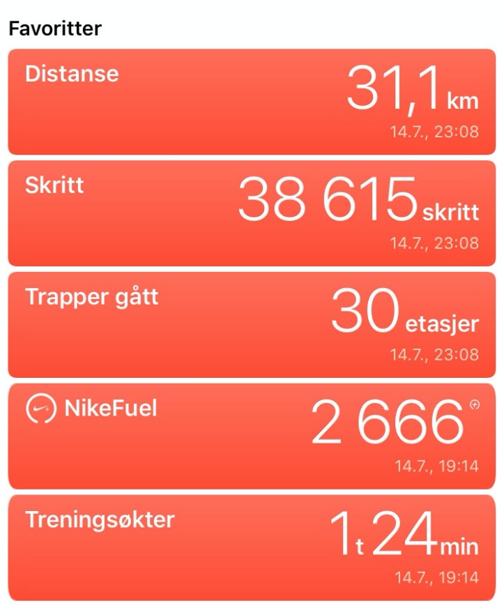 helse app